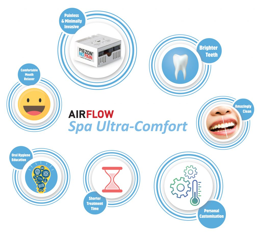 AIRFLOW Spa Ultra-Comfort. Blanc Dental Bangsar